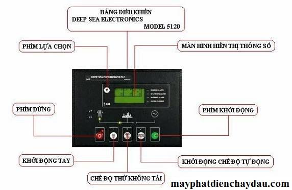 Quy trình vận hành máy phát điện 3 pha
