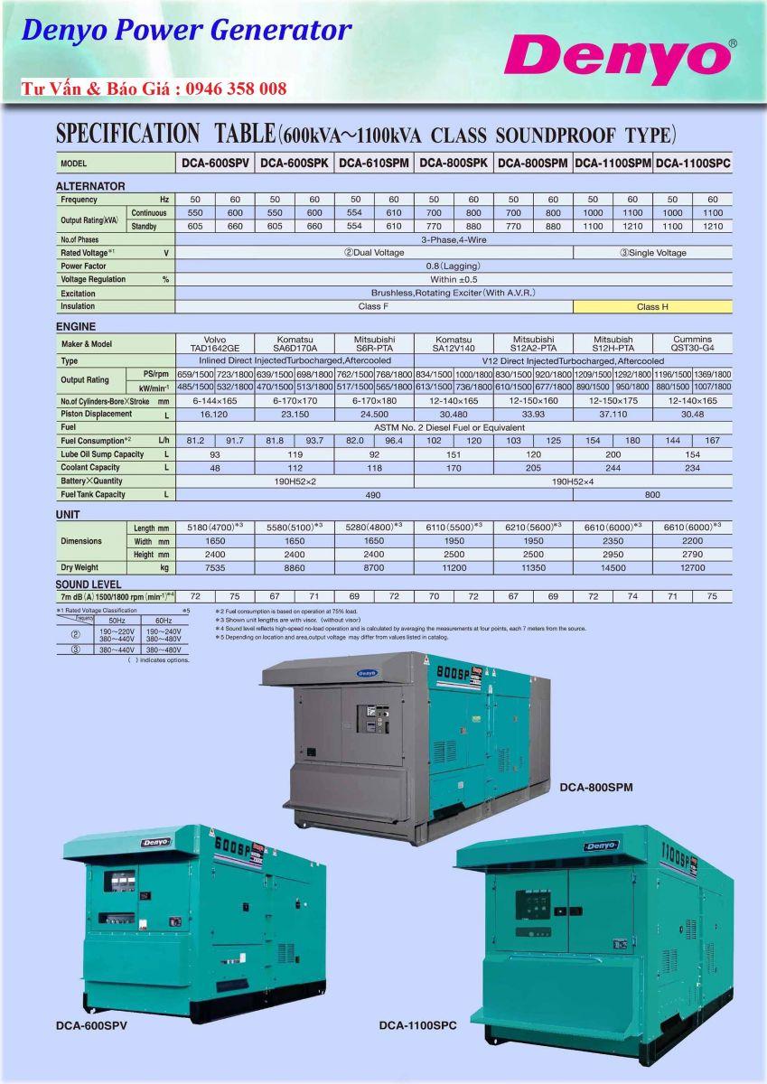Denyo Catalogue Generator